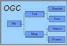 genealogyclub